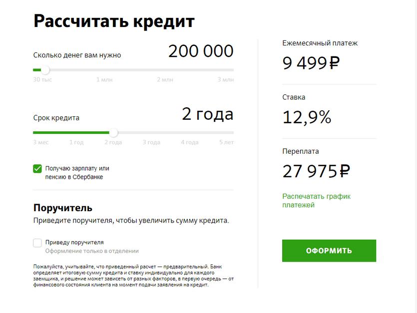 кредитка мфо киров
