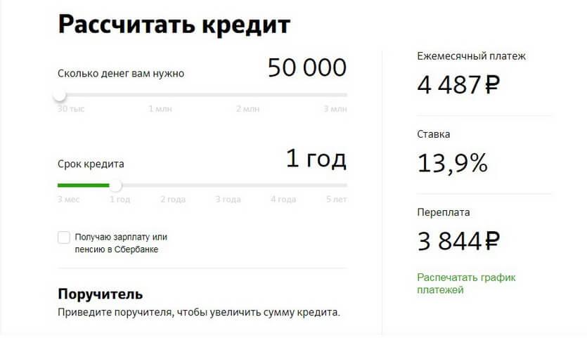 кредит миллион рублей на 10 лет сбербанк рассчитать можно ли вернуть деньги по полису омс за платные мед услуги