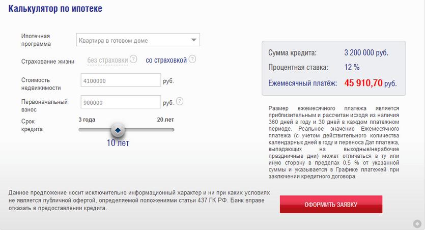 Ипотечный калькулятор в Кредит Европа банке