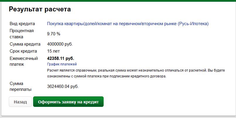 Результат расчета по ипотеке в банке Русь