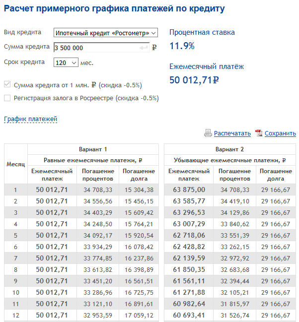 Ипотечный калькулятор в Саровбизнесбанке