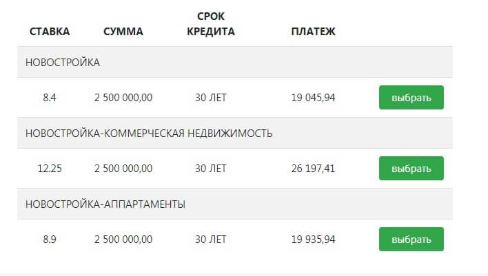 Предложения по ипотеке в Совкомбанке