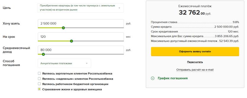 Ипотечный калькулятор по 2 документам в Россельхозбанке