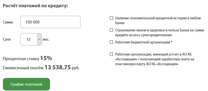 Кредитный калькулятор в банке Ассоциация