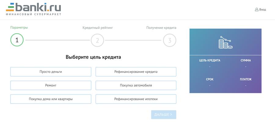 Кредитный рейтинг на банки.ру