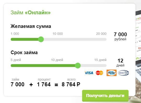 Калькулятор займов Экспресс Финанс