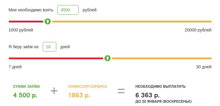 Калькулятор займов Слон Финанс