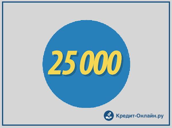 Займы от 25000 рублей - инфографика