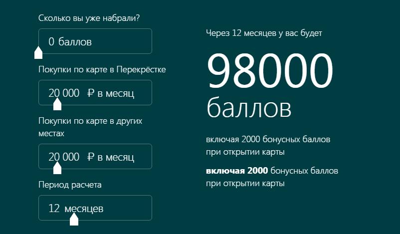 Пример расчета баллов Альфа банк