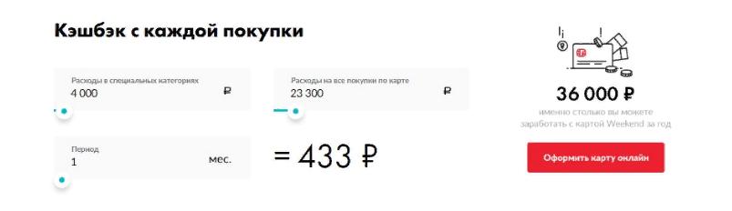 Пример расчета кэшбэка МТС